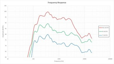 Sony X830C Frequency Response Picture