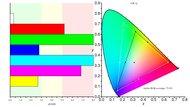 LG 27GL650F-B Color Gamut ARGB Picture