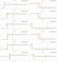 Samsung Q800T QLED Response Time Chart
