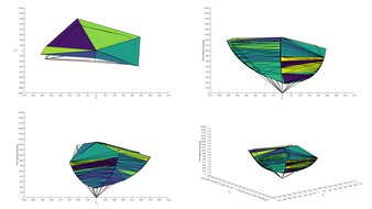 ASUS ROG Strix XG279Q Adobe RGB Color Volume ITP Picture