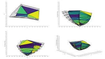 Gigabyte AORUS FI32U 2020 Color Volume ITP Picture
