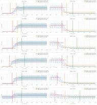 Samsung Q60T QLED Response Time Chart