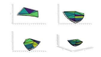 ASUS TUF VG27AQ P3 Color Volume ITP Picture