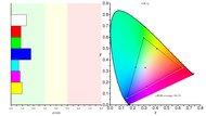 MSI Optix MAG271CQR Color Gamut sRGB Picture
