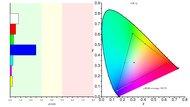 Pixio PX7 Prime Color Gamut sRGB Picture
