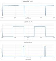 LG UJ6300 Backlight chart