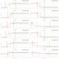 Samsung RU7300 Response Time Chart