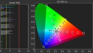 Sony X800E Color Gamut Rec.2020 Picture