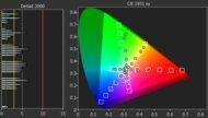 Hisense H6570G Color Gamut DCI-P3 Picture