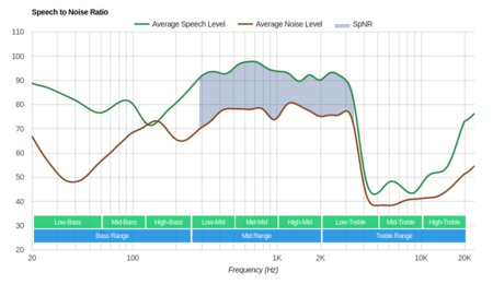 MEE audio M9B Wireless SpNR