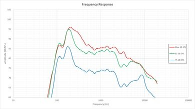 LG LF5600 Frequency Response Picture