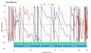 AfterShokz Trekz Air Bone Conduction Phase Response