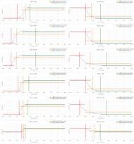Hisense R6090G Response Time Chart