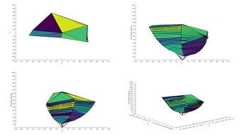Gigabyte G32QC sRGB Color Volume ITP Picture