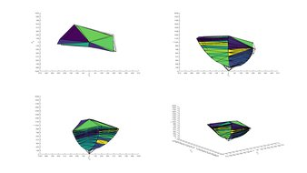 Samsung JG50 sRGB Color Volume ITP Picture