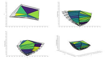 Gigabyte M32U 2020 Color Volume ITP Picture