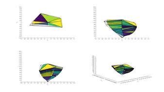 Sceptre C325W Adobe RGB Color Volume ITP Picture
