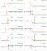 Samsung C49HG90/CHG90 Response Time Chart
