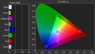 Samsung JU7100 Pre Color Picture