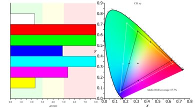 Dell P2417H Color Gamut ARGB Picture