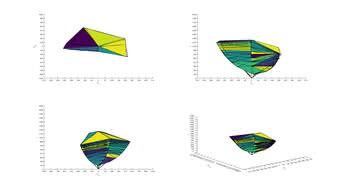 Samsung CF398 sRGB Color Volume ITP picture