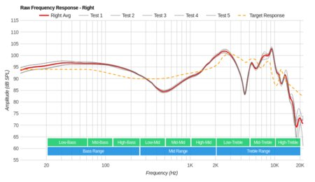 Sennheiser Momentum 2.0 On-Ear/HD1 On-Ear Raw FR R