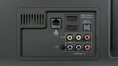 Sharp N7000U Rear Inputs Picture