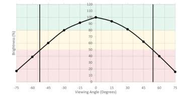 Samsung CF398 Vertical Brightness Picture