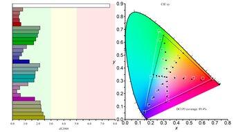 MSI Optix MAG273R Color Gamut DCI-P3 Picture