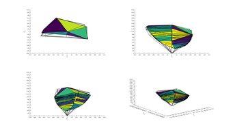HP OMEN X 25f Adobe RGB Color Volume ITP Picture