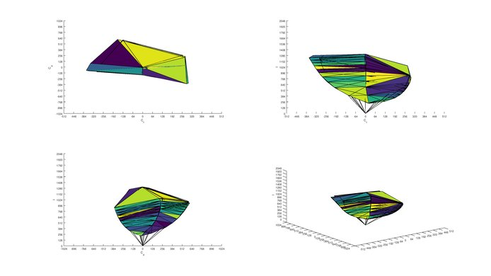 AOC AGON AG271QX s.RGB Color Volume ITP picture