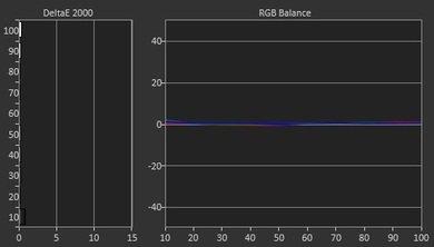 Sharp UH30U Post Calibration Picture