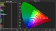 Hisense U7G Pre Color Picture