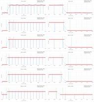 Samsung JU6400 Response Time Chart
