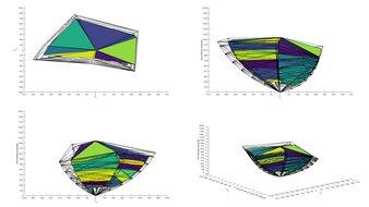 Dell UltraSharp U2520D 2020 Color Volume ITP Picture