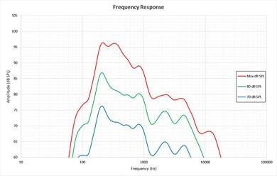 TCL P607 Frequency Response Picture