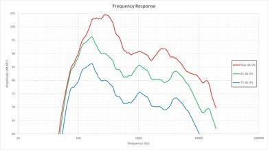 Samsung JU7500 Frequency Response Picture