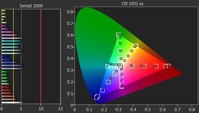 LG C7 Pre Color Picture