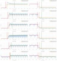 Samsung Q90T QLED Response Time Chart