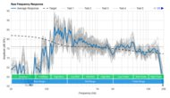 Sony SRS-XB13 Raw Frequency Response Graph