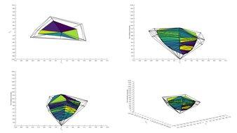Lepow Z1 Adobe RGB Color Volume ITP Picture