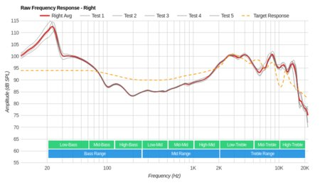 Plantronics Backbeat Pro Wireless 2014 Raw FR R