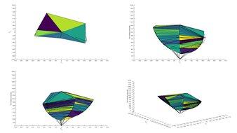 Gigabyte M32Q sRGB Color Volume ITP Picture