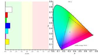 MSI Optix G273QF Color Gamut sRGB Picture