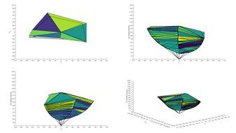 Dell UltraSharp U4021QW Adobe RGB Color Volume ITP Picture