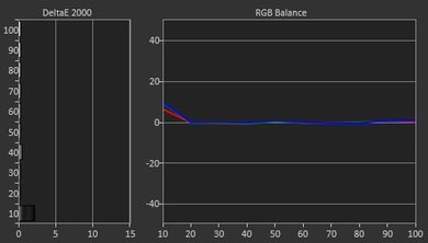 Samsung JS7000 Post Calibration Picture