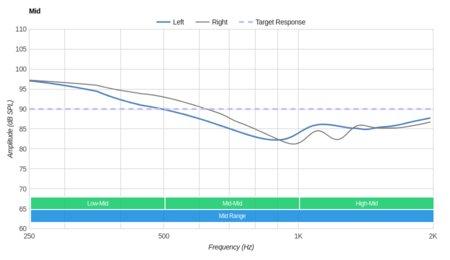 Bluedio T2S/Turbine T2S Wireless Mid