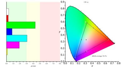 Acer XF251Q Color Gamut s.RGB Picture