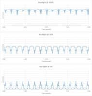 Sony Z9F Backlight chart