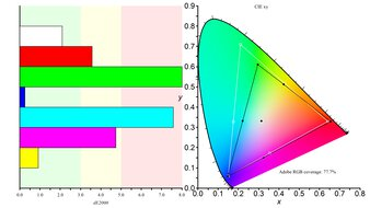HP X24ih Color Gamut ARGB Picture